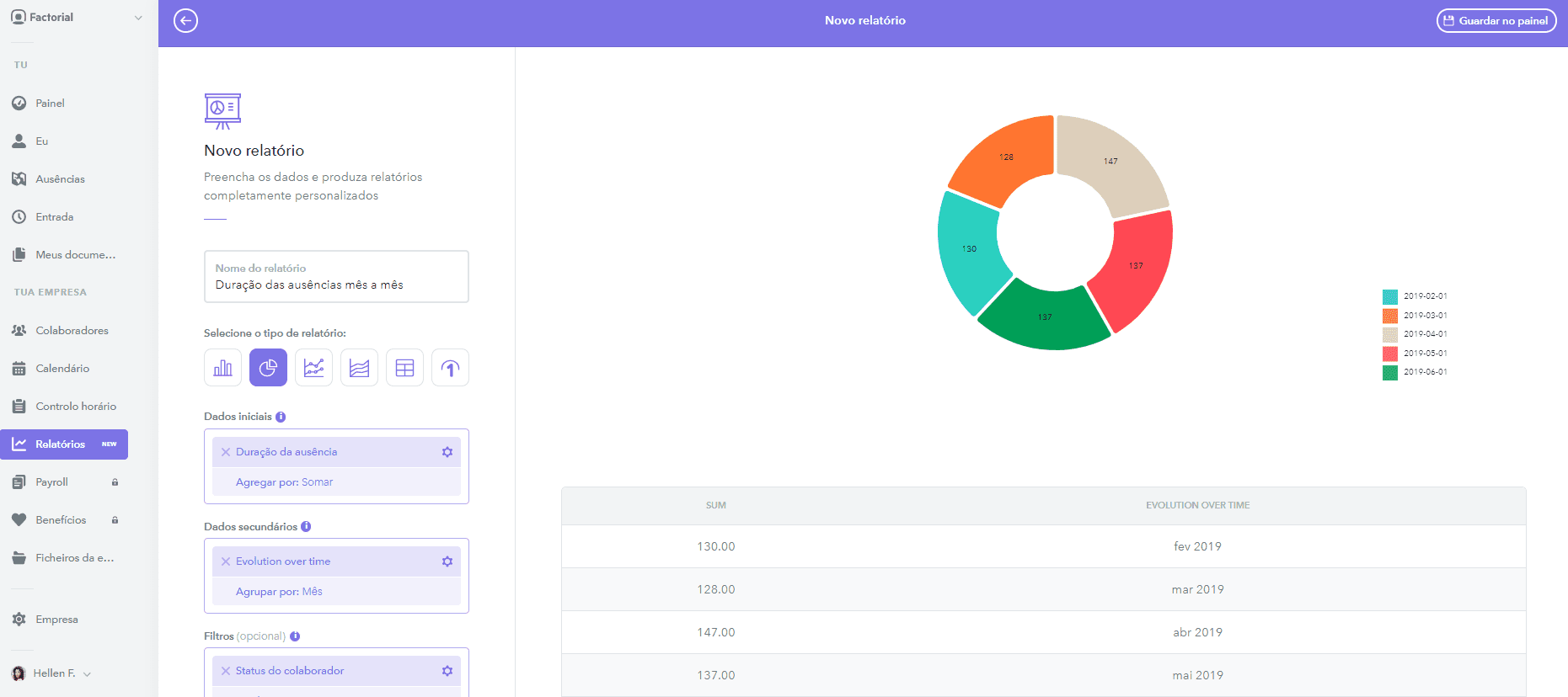 relatorios indicadores do software de RH