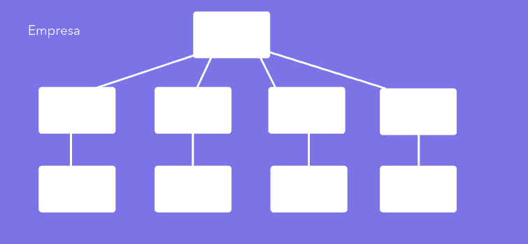 organograma vertical