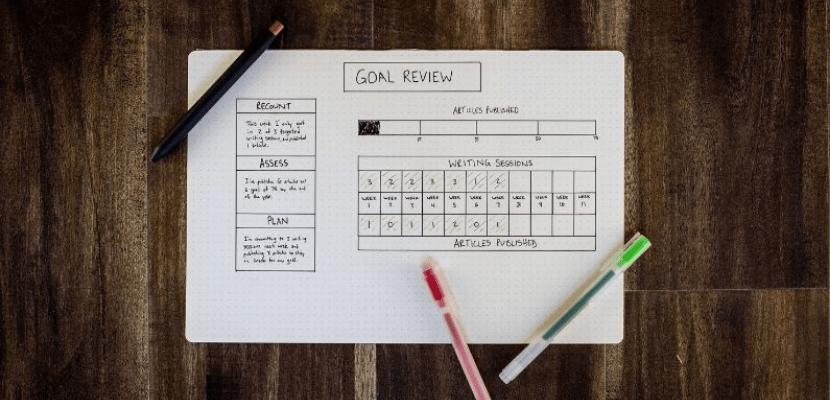 avaliação de desempenho exemplos