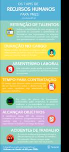 infografico-kpis